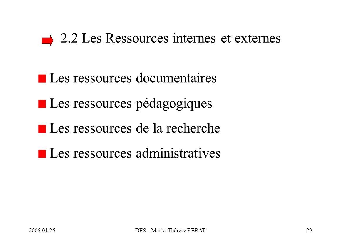 2005.01.25DES - Marie-Thérèse REBAT29 2.2 Les Ressources internes et externes Les ressources documentaires Les ressources pédagogiques Les ressources
