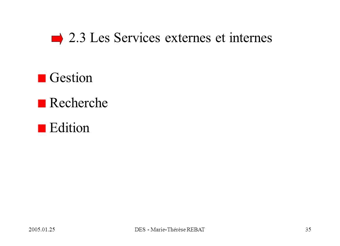 2005.01.25DES - Marie-Thérèse REBAT35 2.3 Les Services externes et internes Gestion Recherche Edition