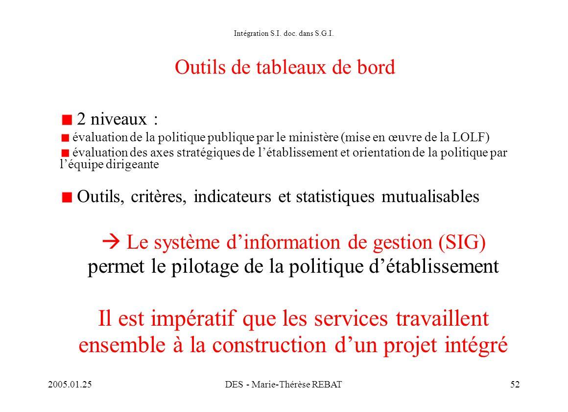 2005.01.25DES - Marie-Thérèse REBAT52 Intégration S.I. doc. dans S.G.I. Outils de tableaux de bord 2 niveaux : évaluation de la politique publique par
