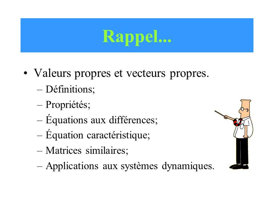 Rappel... Valeurs propres et vecteurs propres. –Définitions; –Propriétés; –Équations aux différences; –Équation caractéristique; –Matrices similaires;