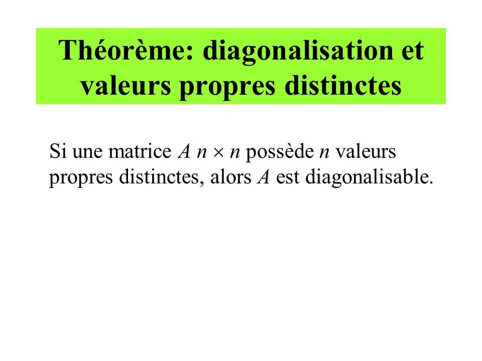 Théorème: diagonalisation et valeurs propres distinctes Si une matrice A n  n possède n valeurs propres distinctes, alors A est diagonalisable.