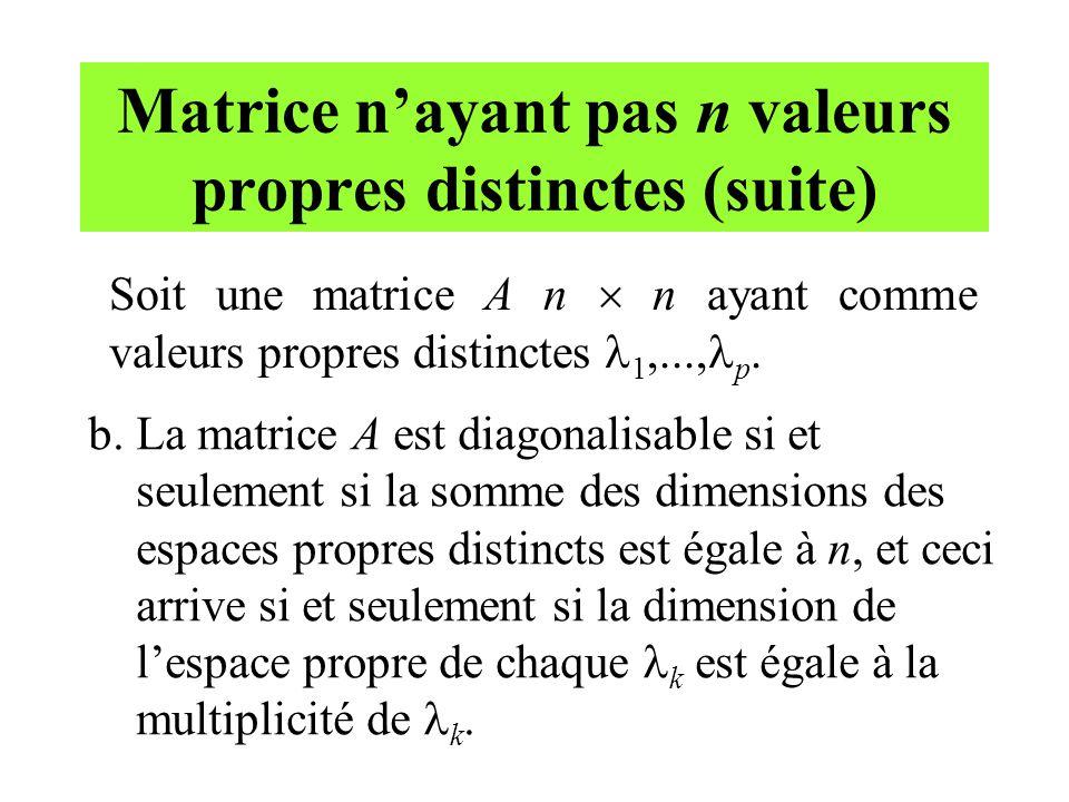 Matrice n'ayant pas n valeurs propres distinctes (suite) Soit une matrice A n  n ayant comme valeurs propres distinctes 1,..., p. b. La matrice A est