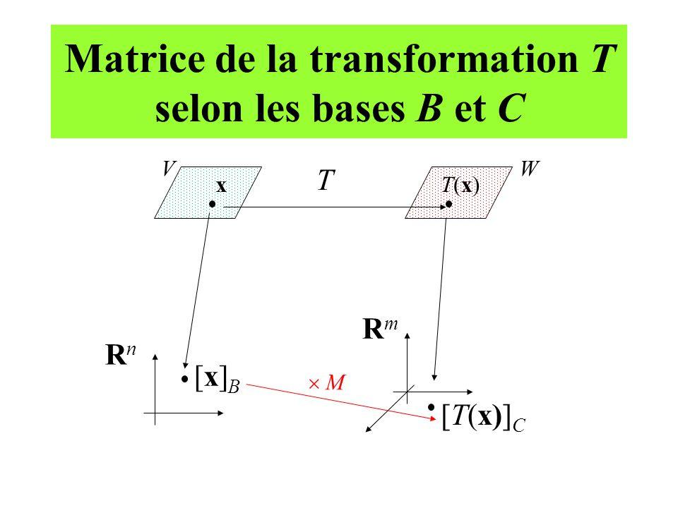 VW xT(x)T(x) [x]B[x]B RnRn [T(x)] C RmRm T  M M Matrice de la transformation T selon les bases B et C