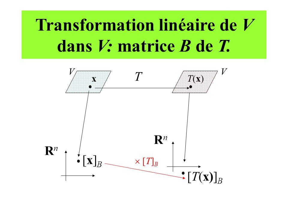 VV xT(x)T(x) [x]B[x]B RnRn [T(x)] B RnRn T  [T] B Transformation linéaire de V dans V: matrice B de T.