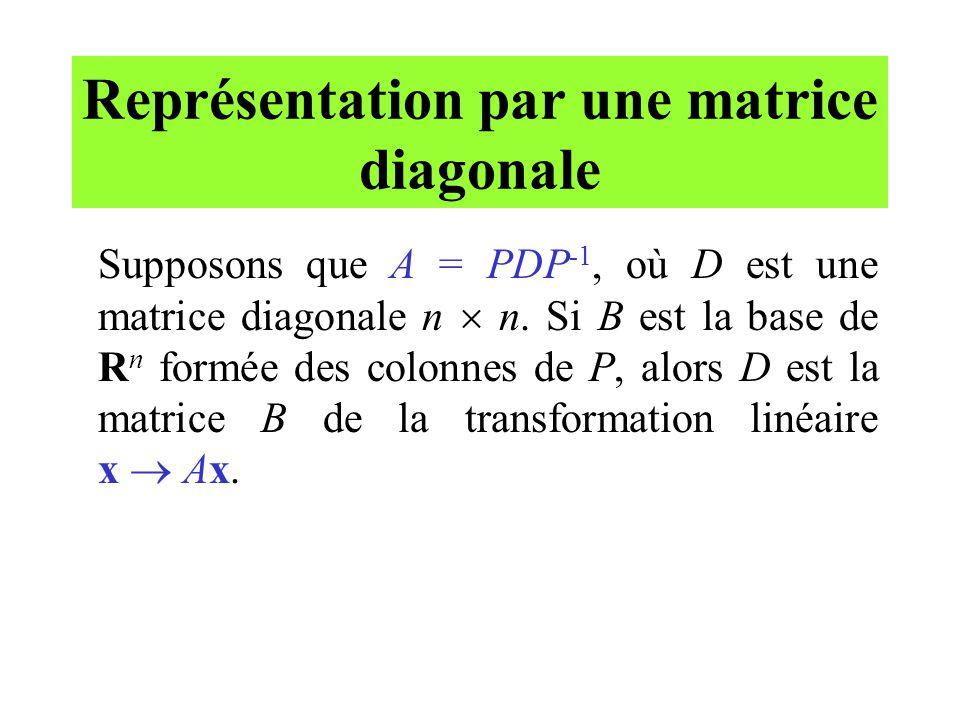 Représentation par une matrice diagonale Supposons que A = PDP -1, où D est une matrice diagonale n  n. Si B est la base de R n formée des colonnes d