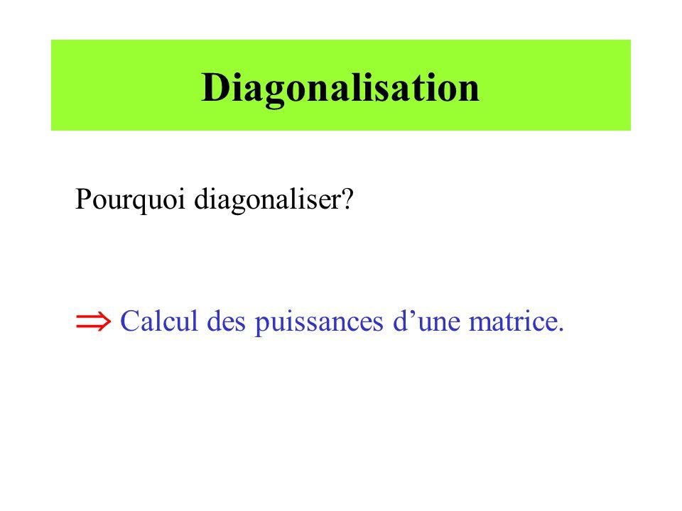 Diagonalisation Pourquoi diagonaliser?  Calcul des puissances d'une matrice.