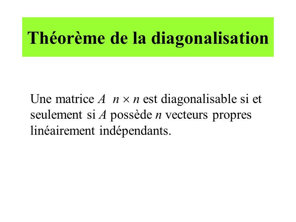Théorème de la diagonalisation Une matrice A n  n est diagonalisable si et seulement si A possède n vecteurs propres linéairement indépendants.