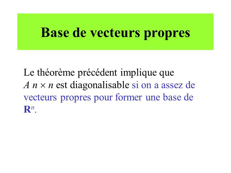Base de vecteurs propres Le théorème précédent implique que A n  n est diagonalisable si on a assez de vecteurs propres pour former une base de R n.