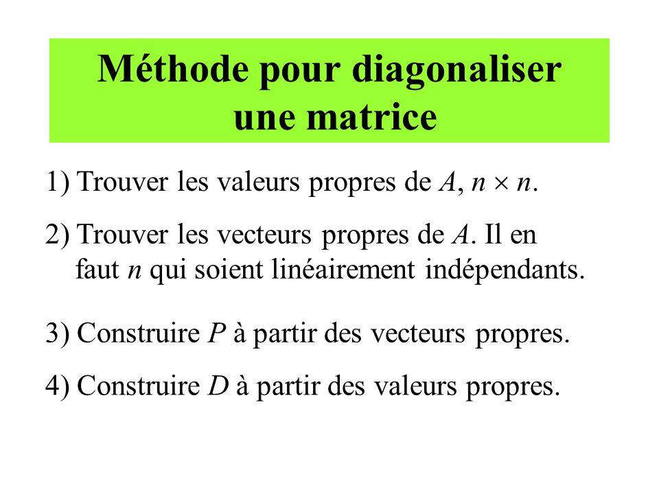 Méthode pour diagonaliser une matrice 1) Trouver les valeurs propres de A, n  n. 2) Trouver les vecteurs propres de A. Il en faut n qui soient linéai