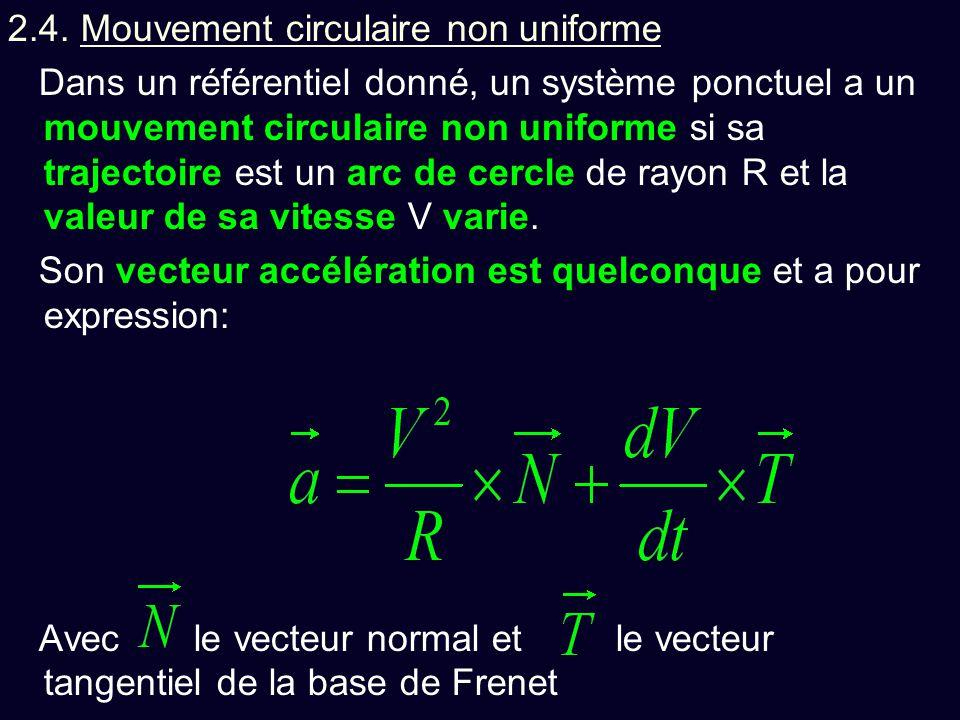 2.4. Mouvement circulaire non uniforme Dans un référentiel donné, un système ponctuel a un mouvement circulaire non uniforme si sa trajectoire est un