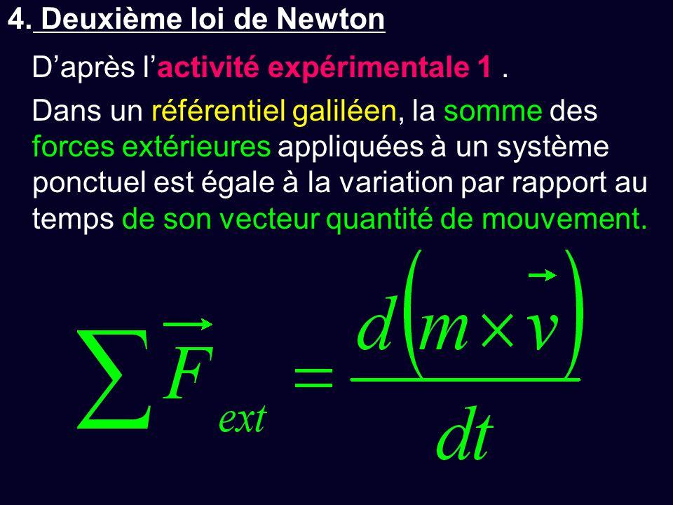 4. Deuxième loi de Newton D'après l'activité expérimentale 1. Dans un référentiel galiléen, la somme des forces extérieures appliquées à un système po