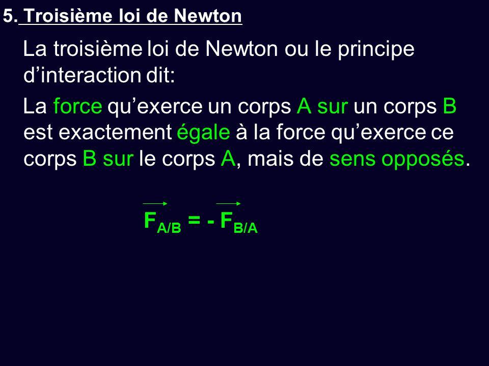5. Troisième loi de Newton La troisième loi de Newton ou le principe d'interaction dit: La force qu'exerce un corps A sur un corps B est exactement ég