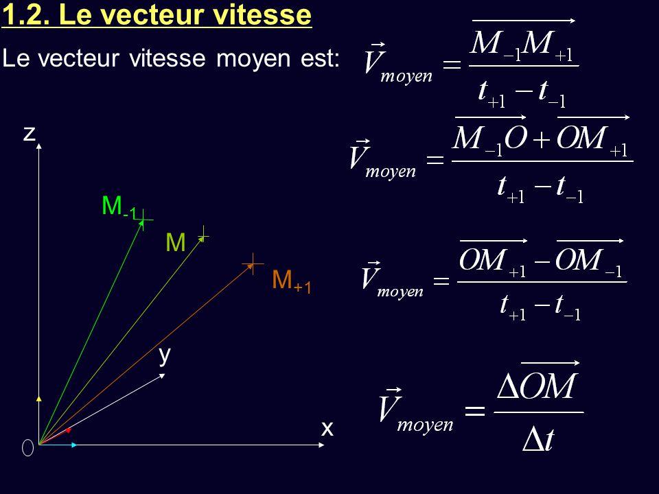 Le vecteur vitesse instantanée est: x' v y' z'