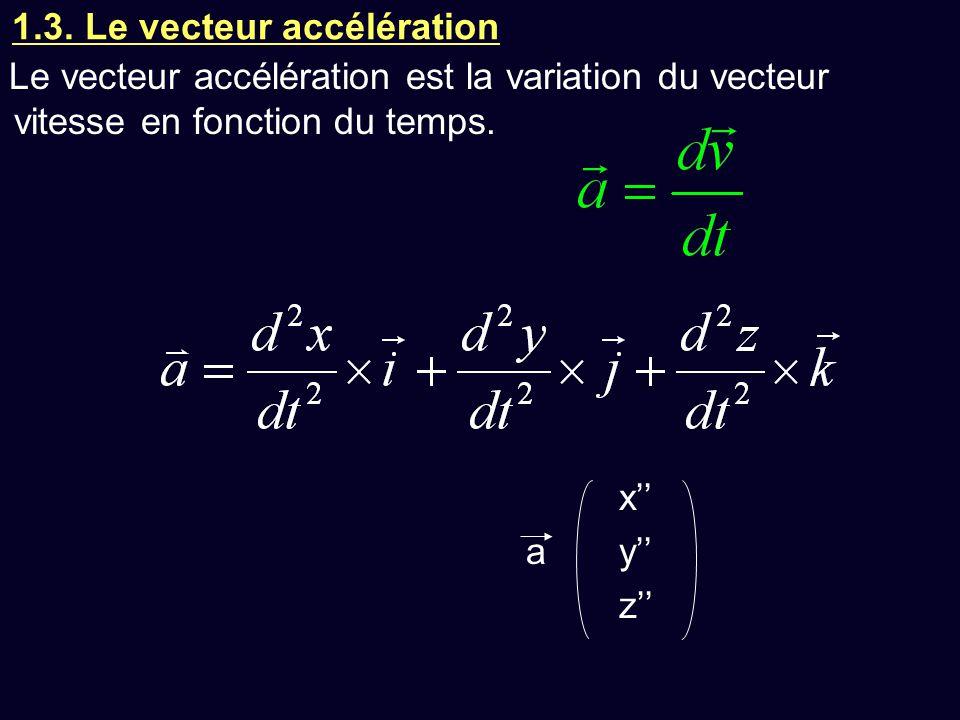 1.3. Le vecteur accélération Le vecteur accélération est la variation du vecteur vitesse en fonction du temps. x'' a y'' z''