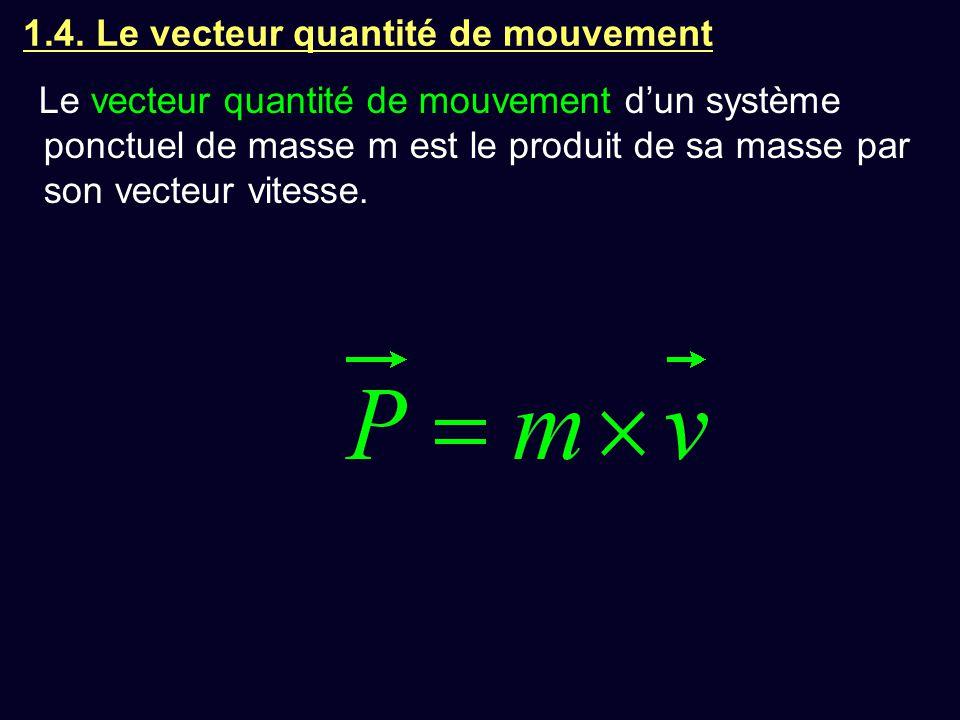 1.4. Le vecteur quantité de mouvement Le vecteur quantité de mouvement d'un système ponctuel de masse m est le produit de sa masse par son vecteur vit