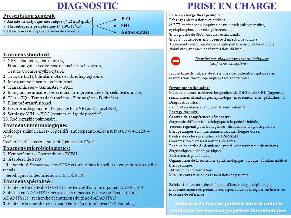 DIAGNOSTIC PRISE EN CHARGE Présentation générale  Anémie hémolytique mécanique (< 12 à 13 g/dL)  Thrombopénie périphérique (< 150x10 9 /L)  Défaillances d'organe de sévérité variable Examens standard: 1.
