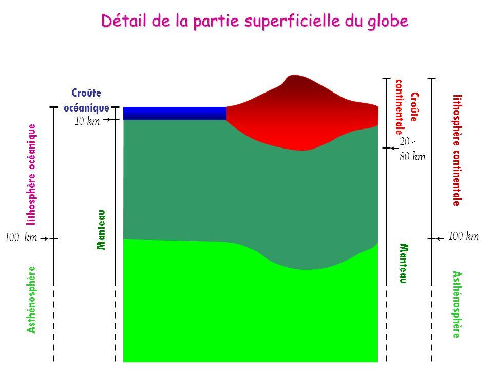 Détail de la partie superficielle du globe C r o û t e c o n t i n e n t a l e M a n t e a u 20 - 80 km l i t h o s p h è r e c o n t i n e n t a l e