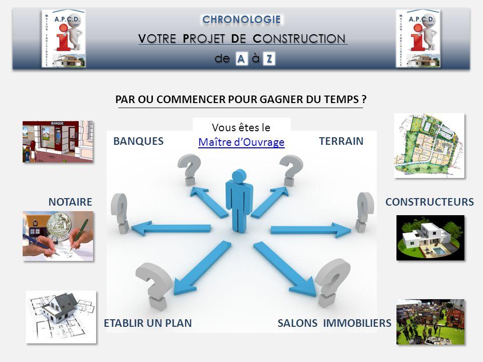 CHRONOLOGIE VOTRE PROJET DE CONSTRUCTION d dd de A A A A à Z BANQUESTERRAIN CONSTRUCTEURS SALONS IMMOBILIERSETABLIR UN PLAN NOTAIRE PAR OU COMMENCER POUR GAGNER DU TEMPS .