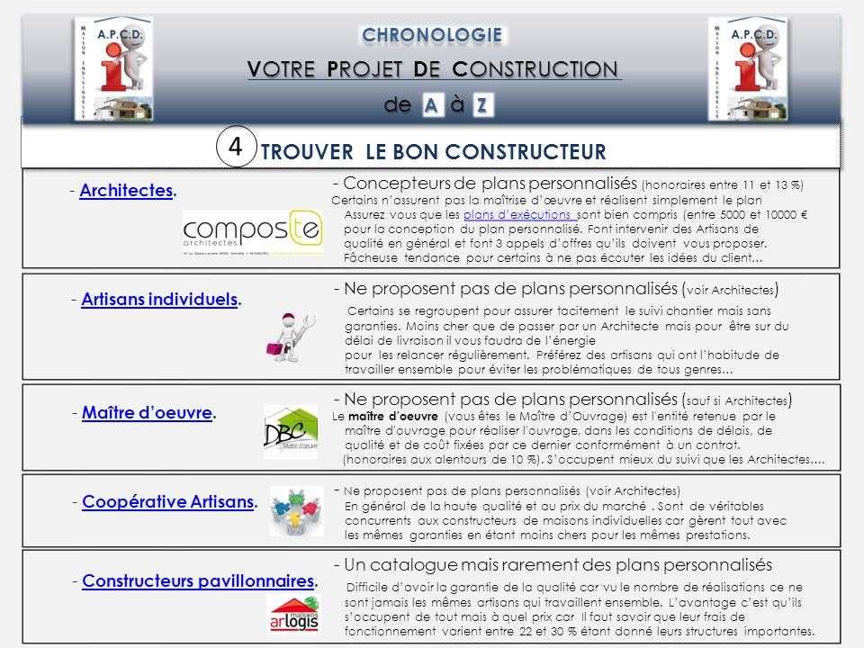 TROUVER LE BON CONSTRUCTEUR - Architectes.