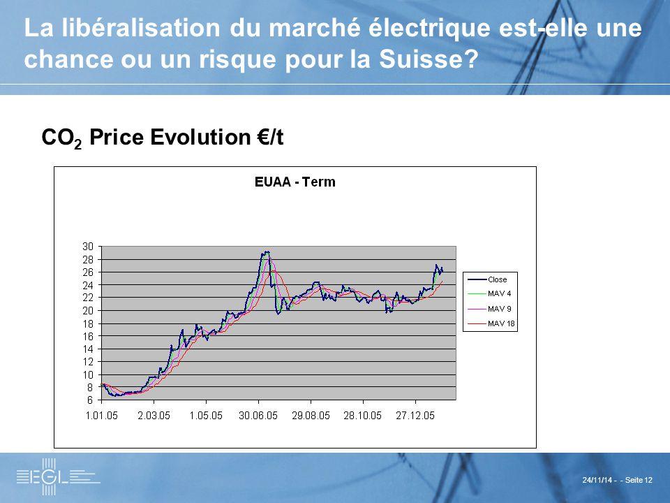 24/11/14 - - Seite 12 La libéralisation du marché électrique est-elle une chance ou un risque pour la Suisse.