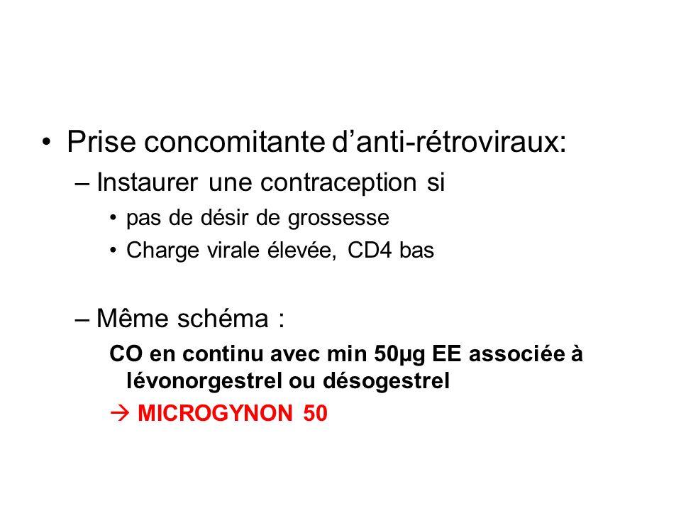 Prise concomitante d'anti-rétroviraux: –Instaurer une contraception si pas de désir de grossesse Charge virale élevée, CD4 bas –Même schéma : CO en co