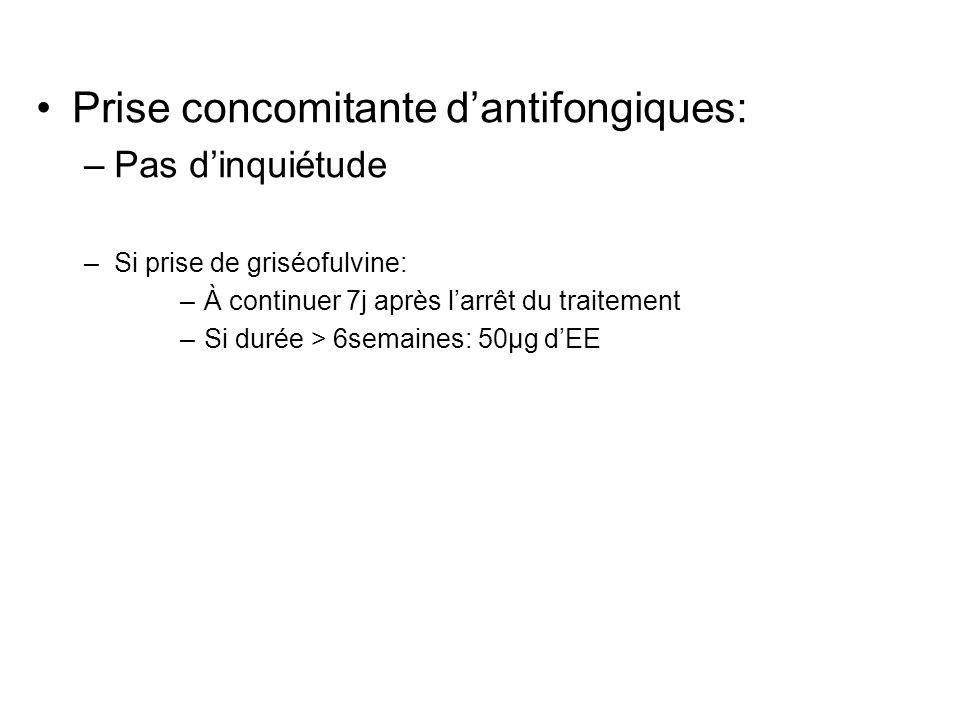 Prise concomitante d'antifongiques: –Pas d'inquiétude –Si prise de griséofulvine: –À continuer 7j après l'arrêt du traitement –Si durée > 6semaines: 5