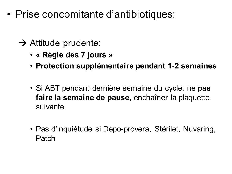Prise concomitante d'antibiotiques:  Attitude prudente: « Règle des 7 jours » Protection supplémentaire pendant 1-2 semaines Si ABT pendant dernière