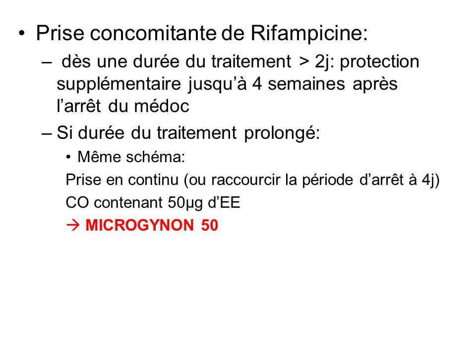 Prise concomitante de Rifampicine: – dès une durée du traitement > 2j: protection supplémentaire jusqu'à 4 semaines après l'arrêt du médoc –Si durée d