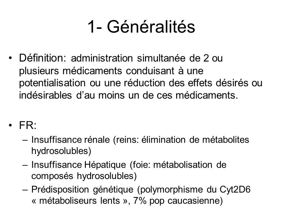 1- Généralités Définition: administration simultanée de 2 ou plusieurs médicaments conduisant à une potentialisation ou une réduction des effets désir