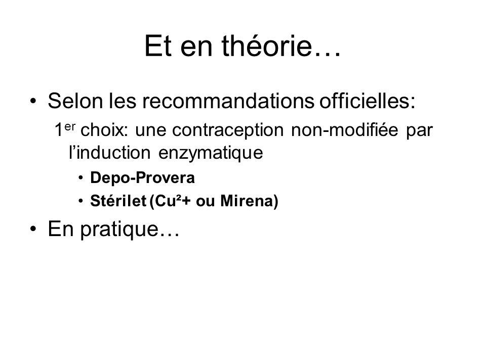 Et en théorie… Selon les recommandations officielles: 1 er choix: une contraception non-modifiée par l'induction enzymatique Depo-Provera Stérilet (Cu