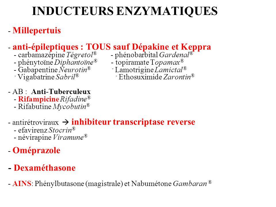 INDUCTEURS ENZYMATIQUES - Millepertuis - anti-épileptiques : TOUS sauf Dépakine et Keppra - carbamazépine Tégretol ® - phénobarbital Gardenal ® - phén