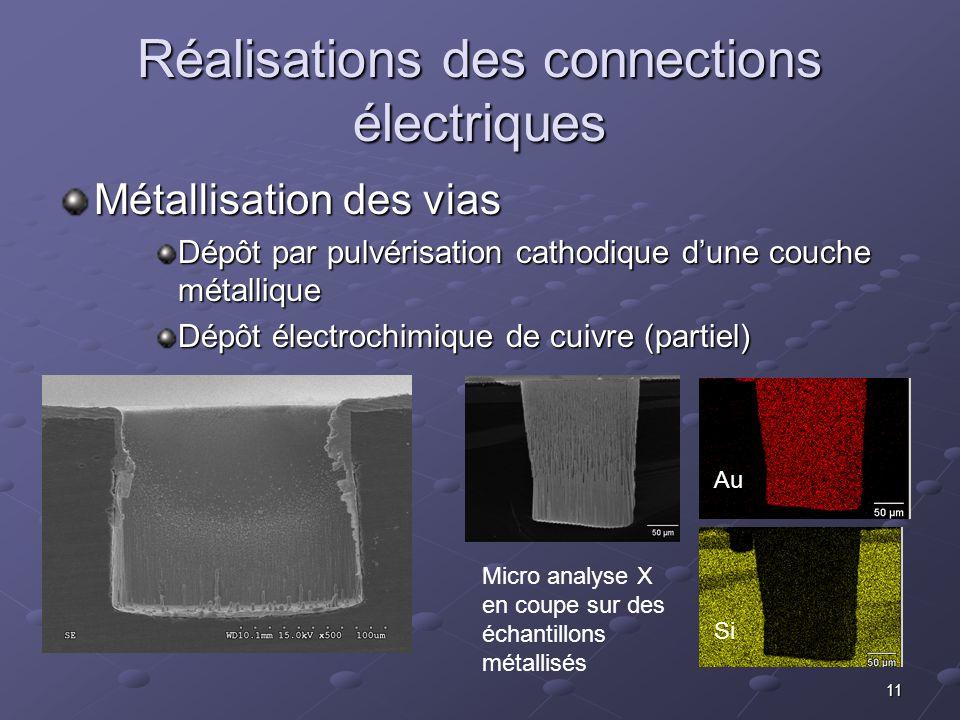 11 Réalisations des connections électriques Métallisation des vias Dépôt par pulvérisation cathodique d'une couche métallique Dépôt électrochimique de