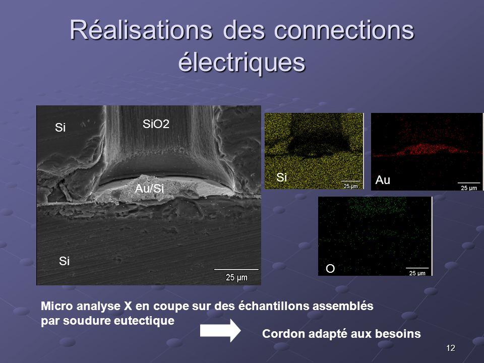 12 Réalisations des connections électriques Si SiO2 Au/Si Si Au O Micro analyse X en coupe sur des échantillons assemblés par soudure eutectique Cordo
