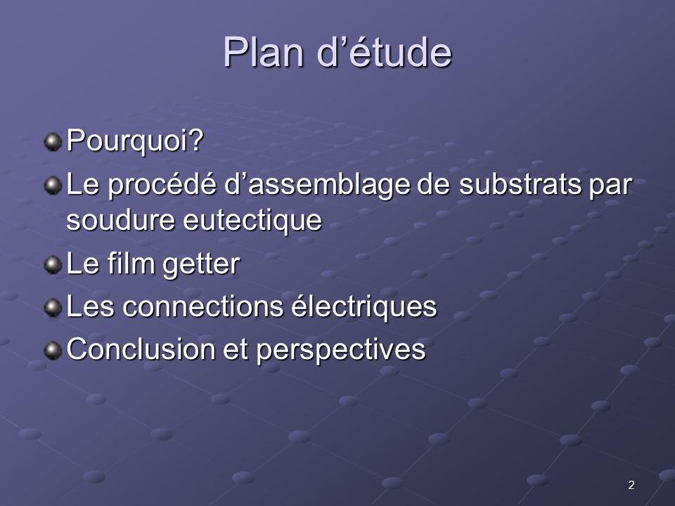 2 Plan d'étude Pourquoi? Le procédé d'assemblage de substrats par soudure eutectique Le film getter Les connections électriques Conclusion et perspect