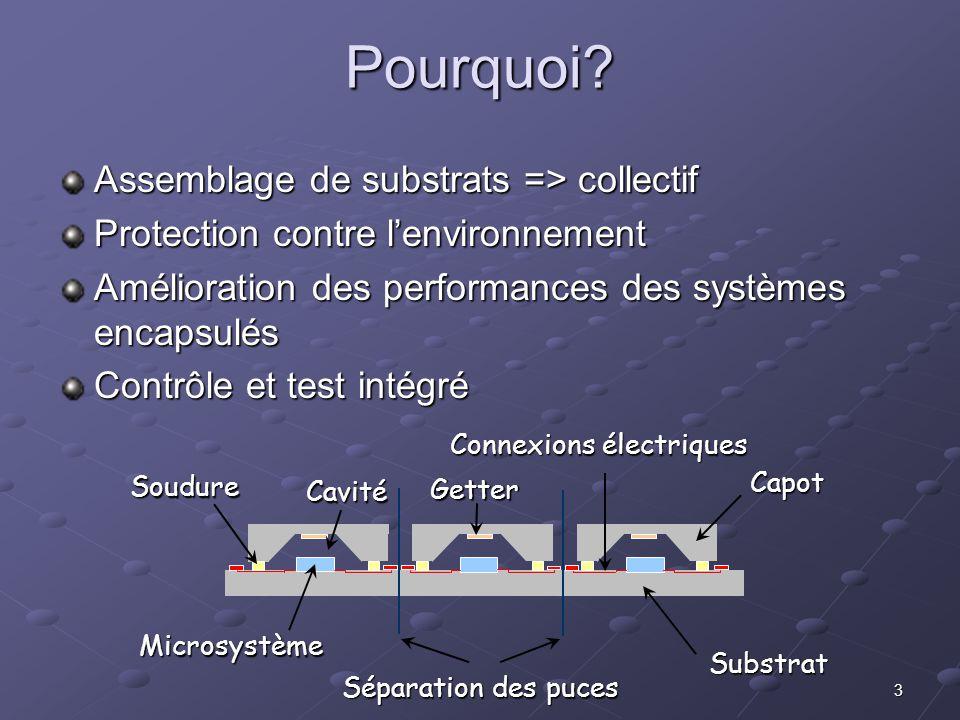 3 Pourquoi? Assemblage de substrats => collectif Protection contre l'environnement Amélioration des performances des systèmes encapsulés Contrôle et t