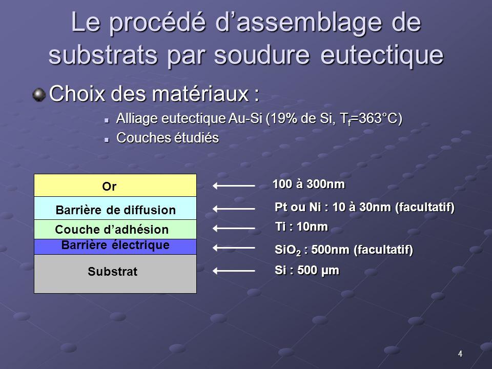 4 Le procédé d'assemblage de substrats par soudure eutectique Choix des matériaux : Alliage eutectique Au-Si (19% de Si, T f =363°C) Alliage eutectiqu