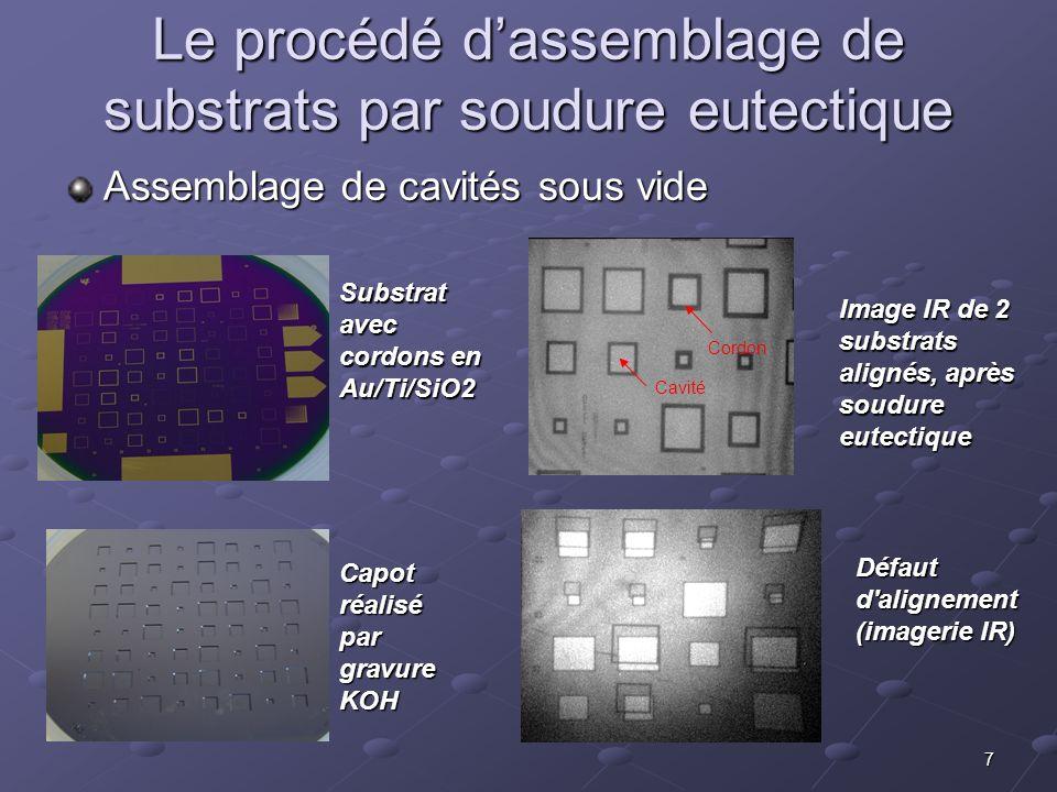 7 Le procédé d'assemblage de substrats par soudure eutectique Assemblage de cavités sous vide Substrat avec cordons en Au/Ti/SiO2 Défaut d'alignement