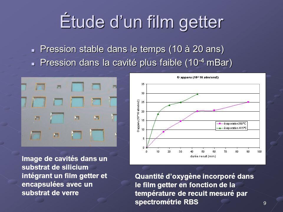 9 Étude d'un film getter Pression stable dans le temps (10 à 20 ans) Pression stable dans le temps (10 à 20 ans) Pression dans la cavité plus faible (