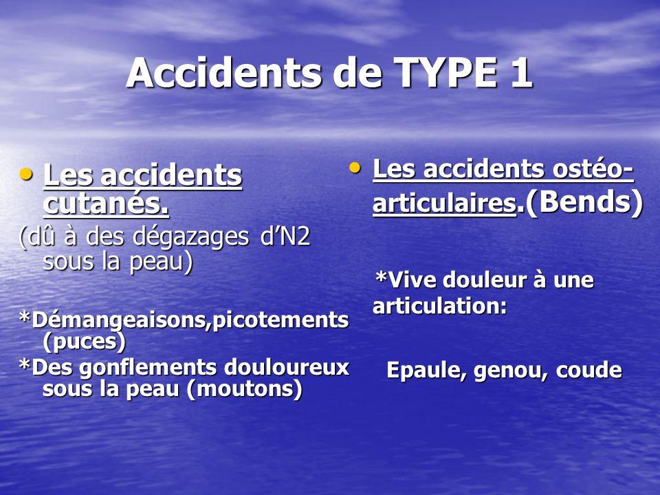Accidents de TYPE 1 Les accidents cutanés. Les accidents cutanés. (dû à des dégazages d'N2 sous la peau) *Démangeaisons,picotements (puces) *Des gonfl