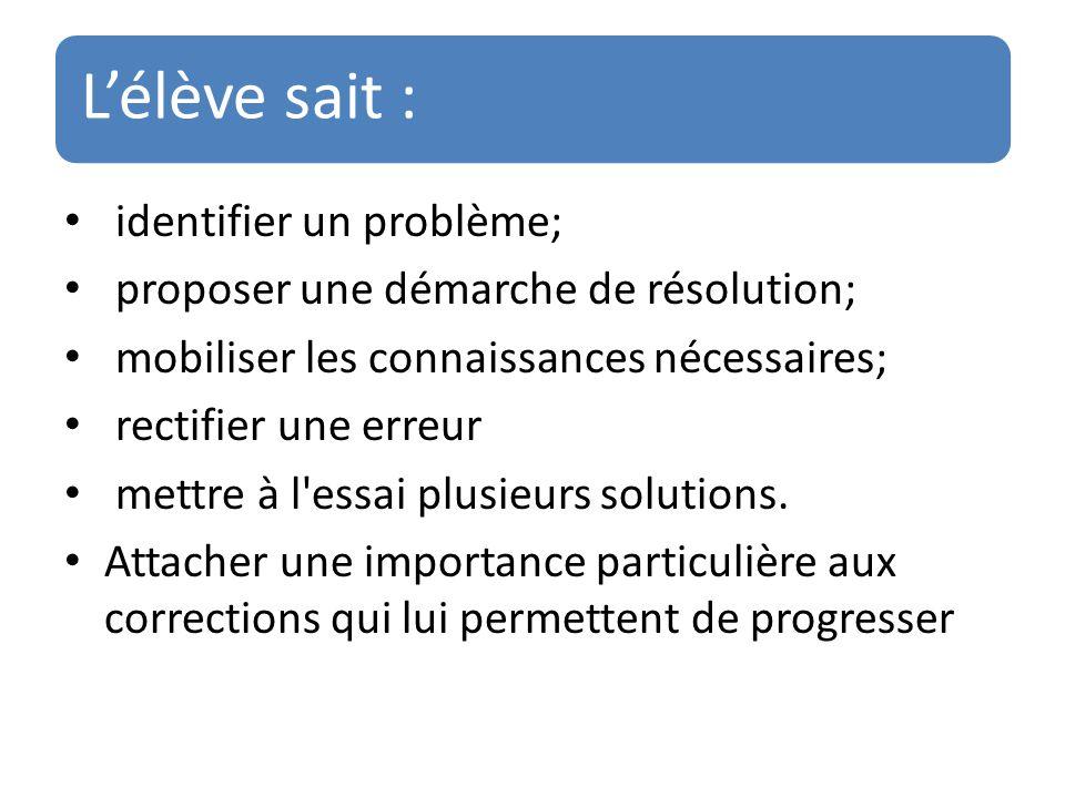 L'élève sait : identifier un problème; proposer une démarche de résolution; mobiliser les connaissances nécessaires; rectifier une erreur mettre à l'e
