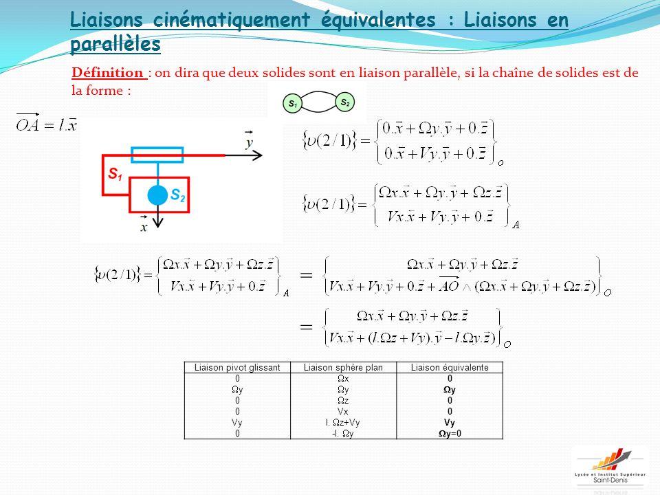 Liaisons cinématiquement équivalentes : Liaisons en parallèles Définition : on dira que deux solides sont en liaison parallèle, si la chaîne de solide