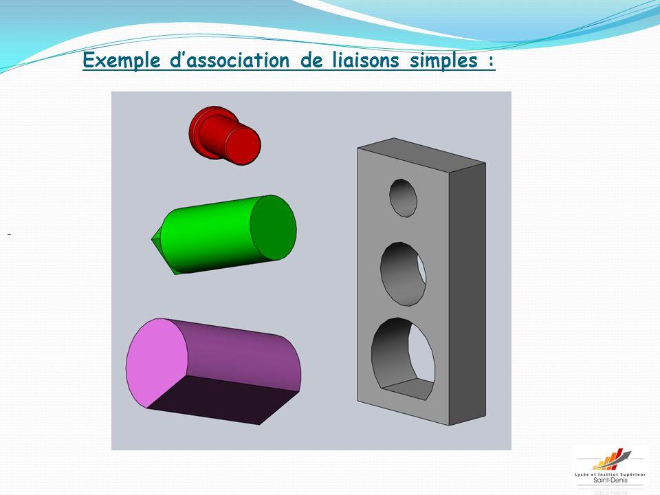 Exemple d'association de liaisons simples : 