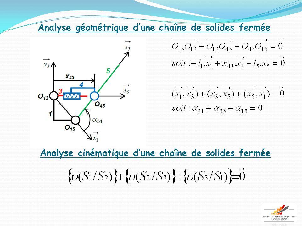 Analyse géométrique d'une chaîne de solides fermée Analyse cinématique d'une chaîne de solides fermée