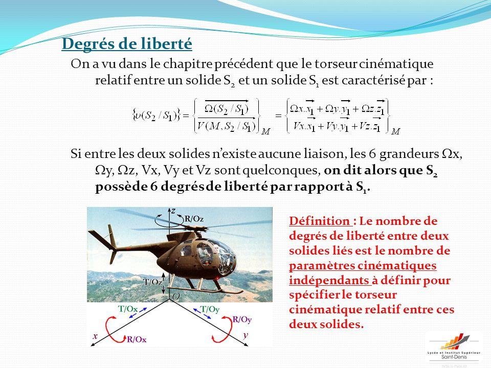 Degrés de liberté On a vu dans le chapitre précédent que le torseur cinématique relatif entre un solide S 2 et un solide S 1 est caractérisé par : Si