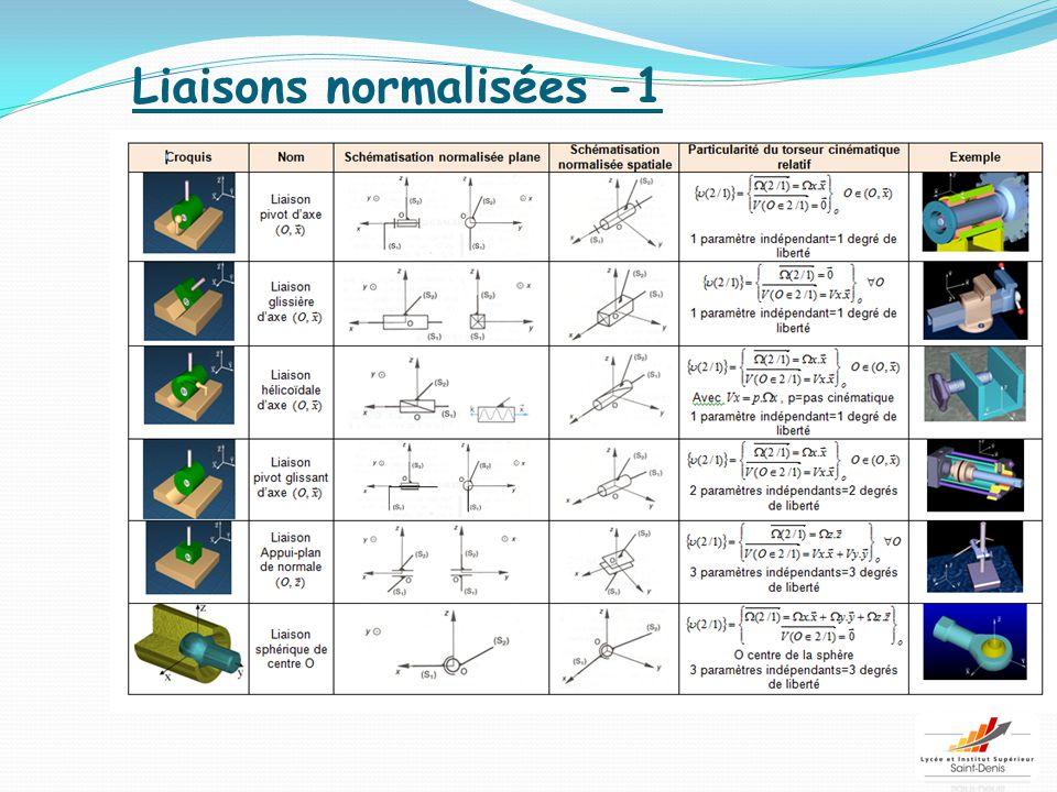 Liaisons normalisées -1