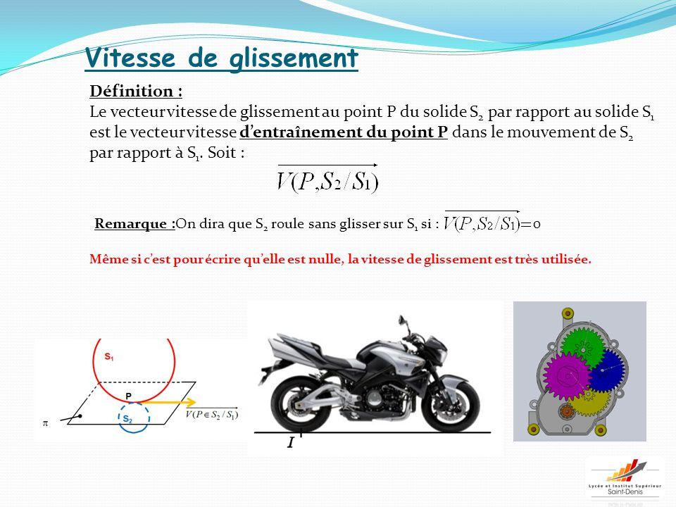 Vitesse de glissement Définition : Le vecteur vitesse de glissement au point P du solide S 2 par rapport au solide S 1 est le vecteur vitesse d'entraî