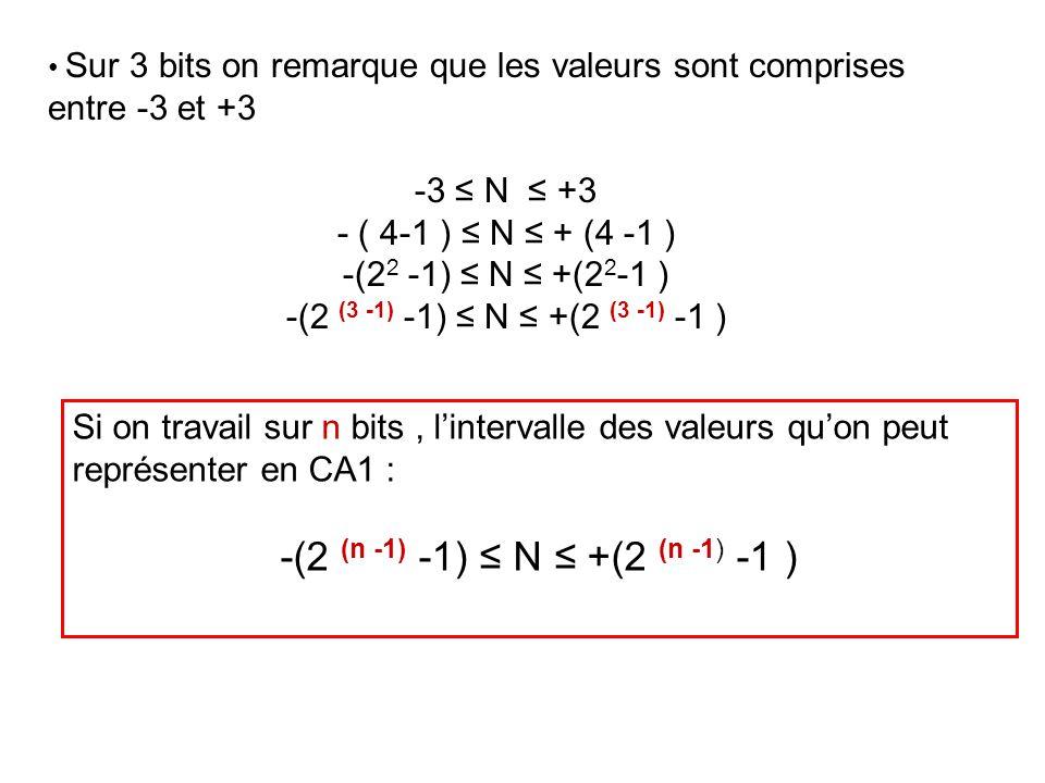 Sur 3 bits on remarque que les valeurs sont comprises entre -3 et +3 -3 ≤ N ≤ +3 - ( 4-1 ) ≤ N ≤ + (4 -1 ) -(2 2 -1) ≤ N ≤ +(2 2 -1 ) -(2 (3 -1) -1) ≤