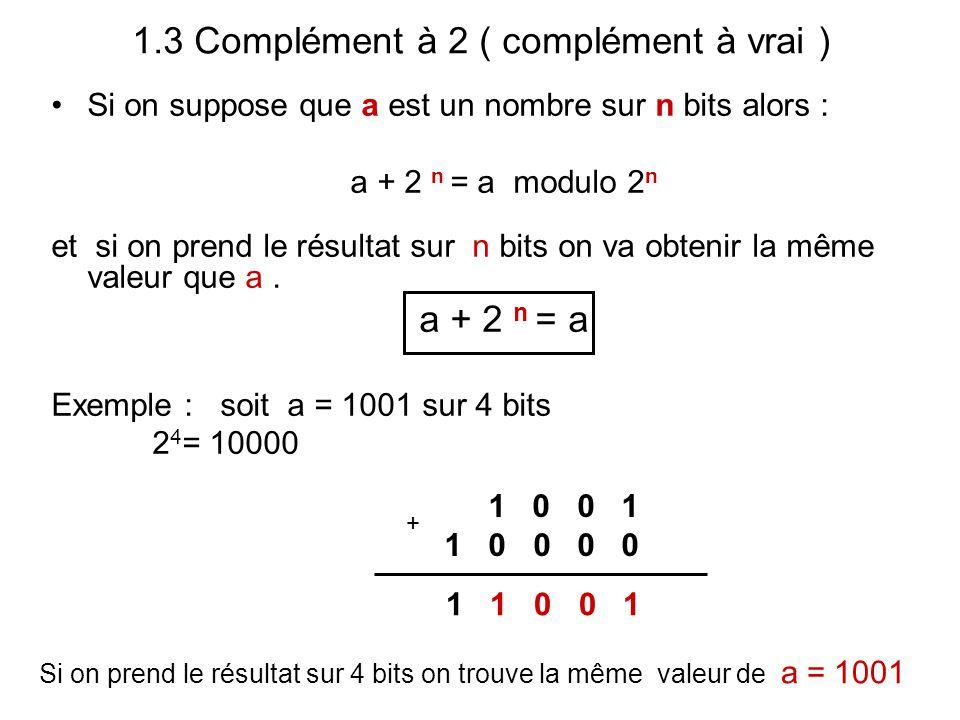 1.3 Complément à 2 ( complément à vrai ) Si on suppose que a est un nombre sur n bits alors : a + 2 n = a modulo 2 n et si on prend le résultat sur n