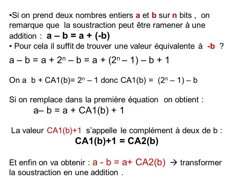Si on prend deux nombres entiers a et b sur n bits, on remarque que la soustraction peut être ramener à une addition : a – b = a + (-b) Pour cela il s