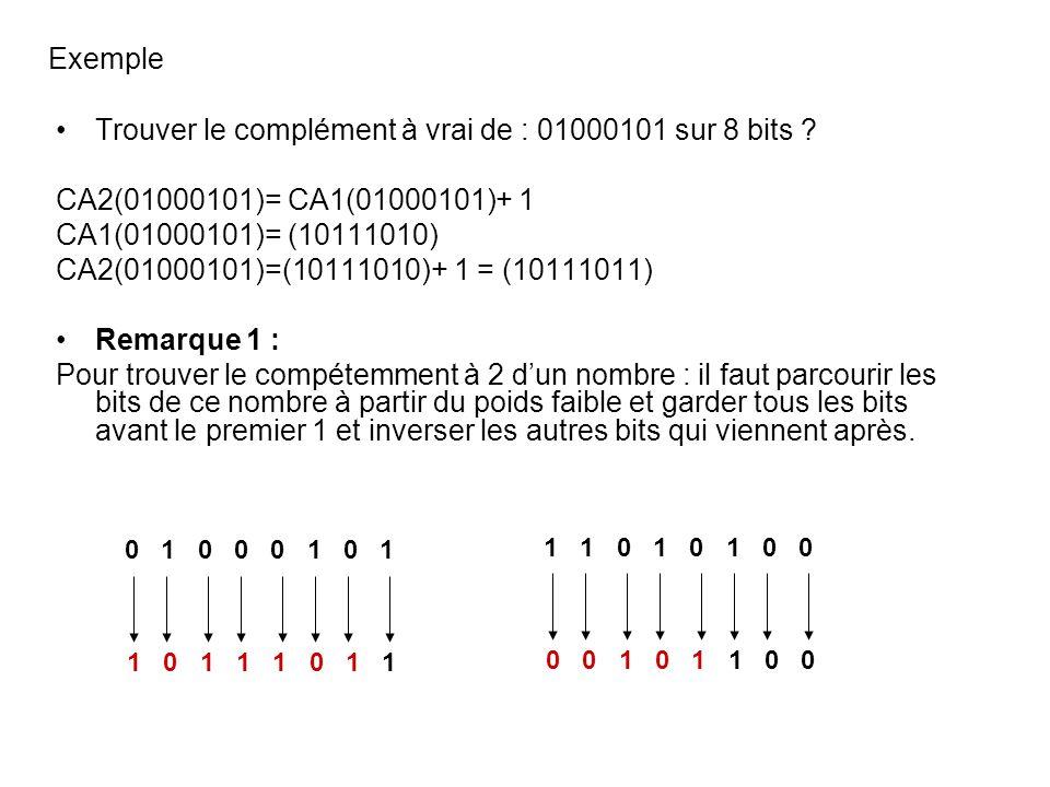 Exemple Trouver le complément à vrai de : 01000101 sur 8 bits ? CA2(01000101)= CA1(01000101)+ 1 CA1(01000101)= (10111010) CA2(01000101)=(10111010)+ 1